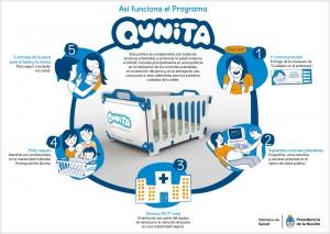 qunita_infografia-asi-funciona-el-programa
