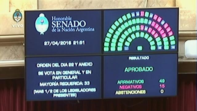 camara de senadores ley antidespidos 05
