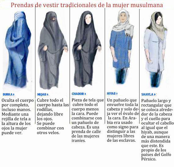 vest-musulman
